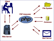 php-flow